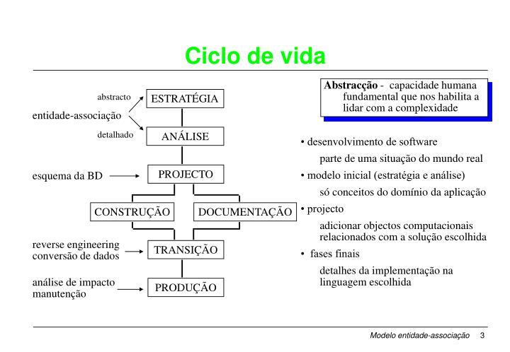 • desenvolvimento de software
