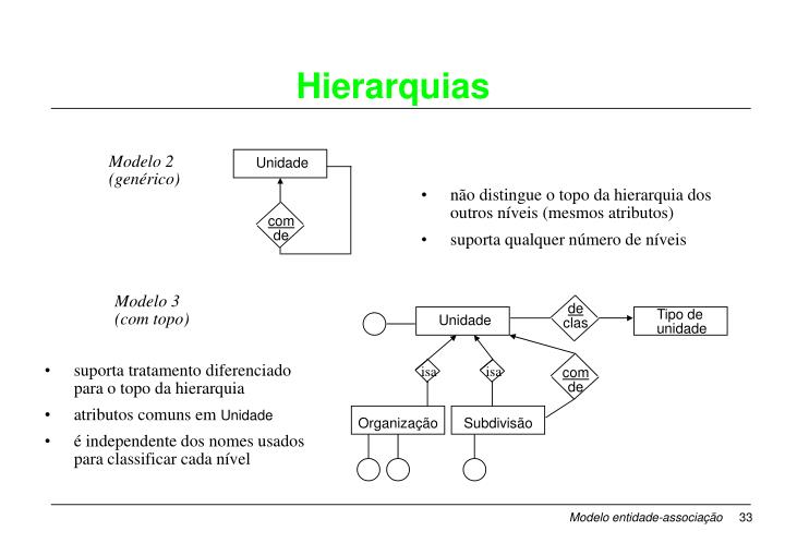 suporta tratamento diferenciado para o topo da hierarquia