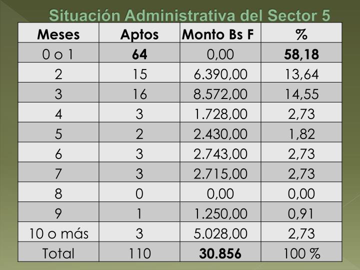 Situación Administrativa del Sector 5