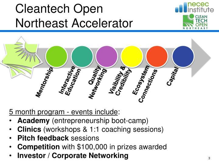 Cleantech Open Northeast Accelerator