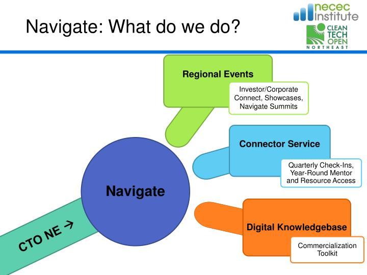 Navigate: What do we do?