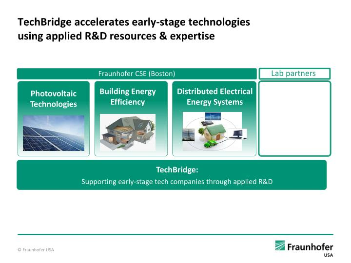 TechBridge accelerates early-stage technologies