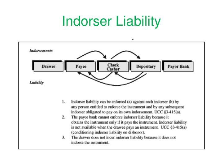 Indorser Liability