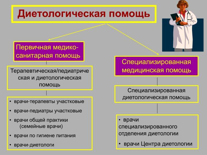 сайт диетолога ксении селезневой