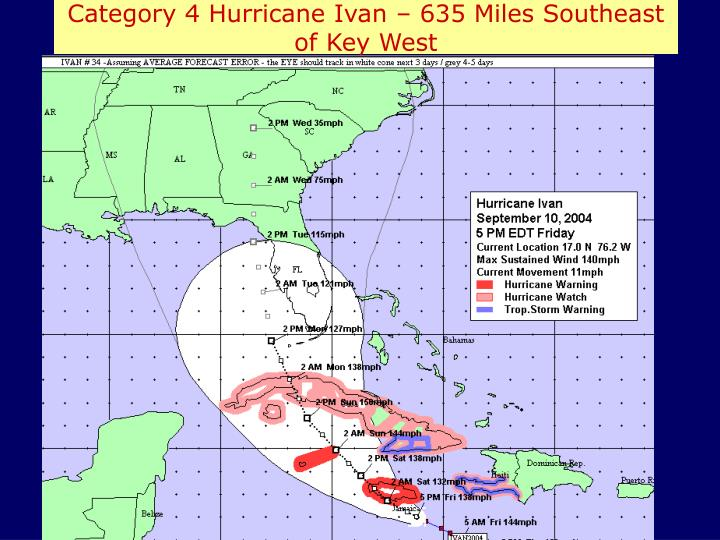 Category 4 Hurricane Ivan – 635 Miles Southeast of Key West