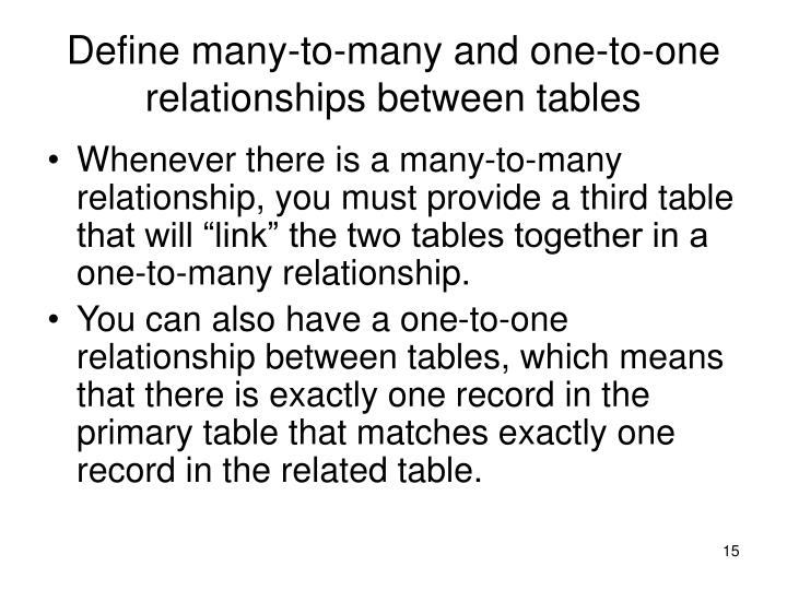 Define many-to-many and one-to-one relationships between tables