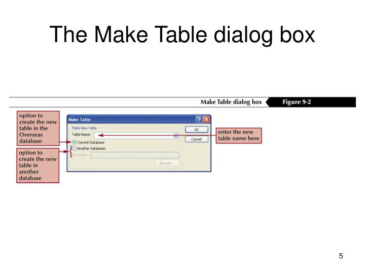 The Make Table dialog box