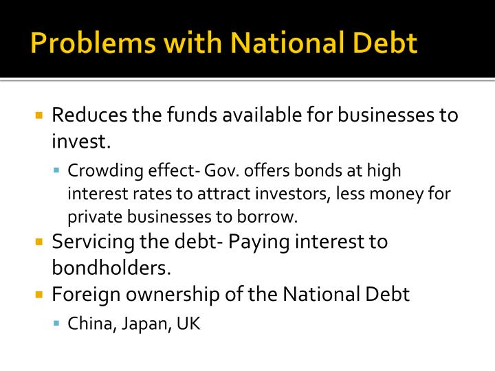 Problems with National Debt