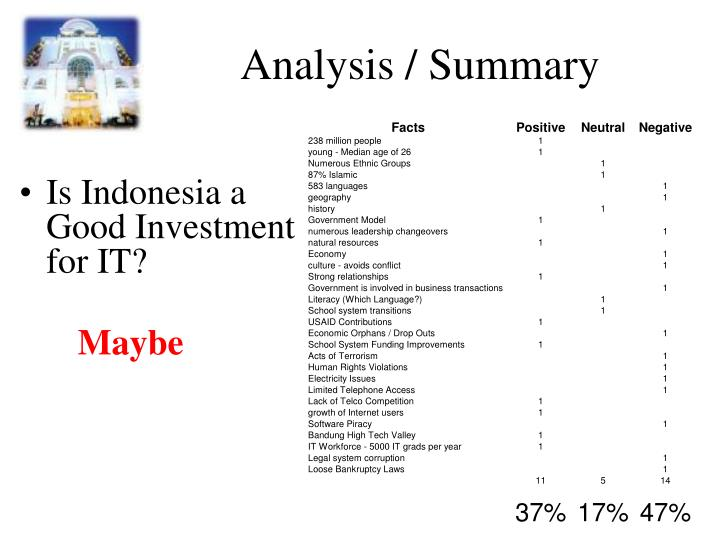 Analysis / Summary