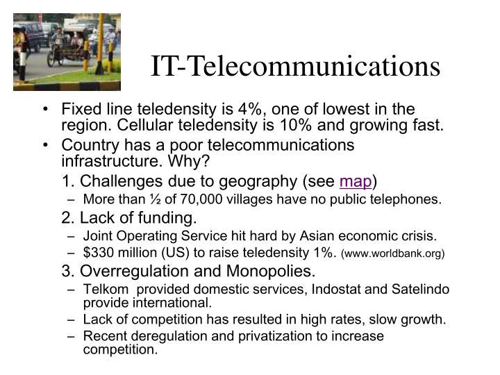 IT-Telecommunications