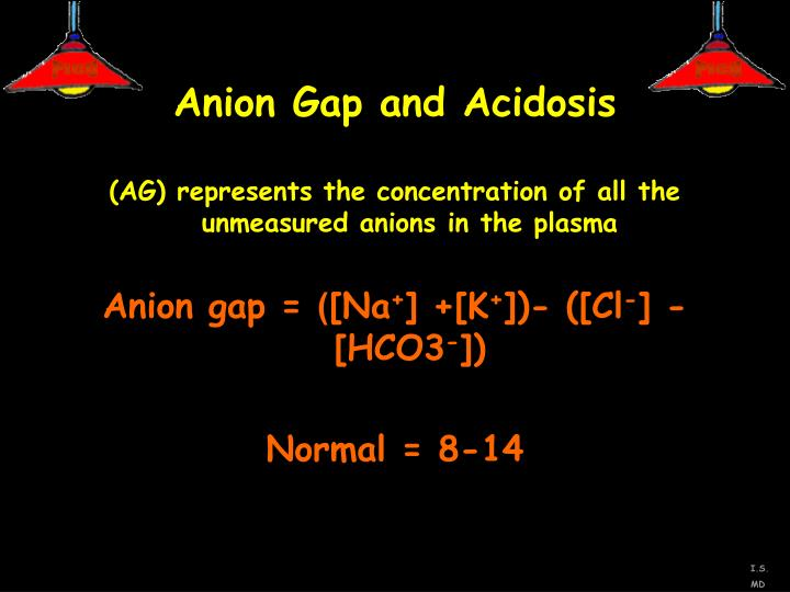 Anion Gap and Acidosis