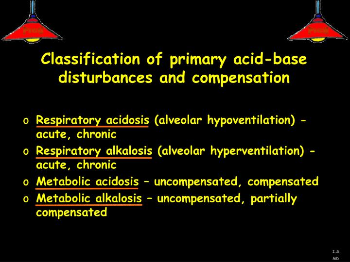 Classification of primary acid-base disturbances and compensation