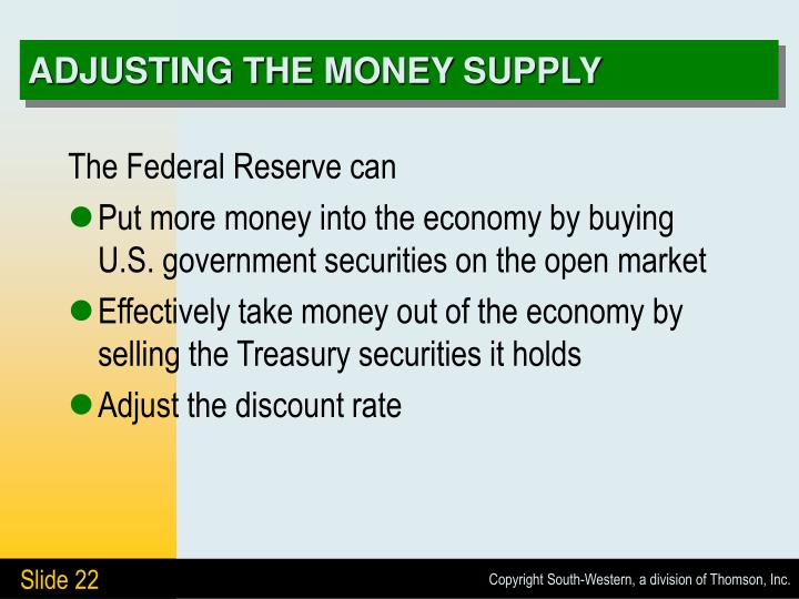 ADJUSTING THE MONEY SUPPLY