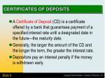 certificates of deposits