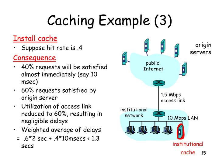 Install cache