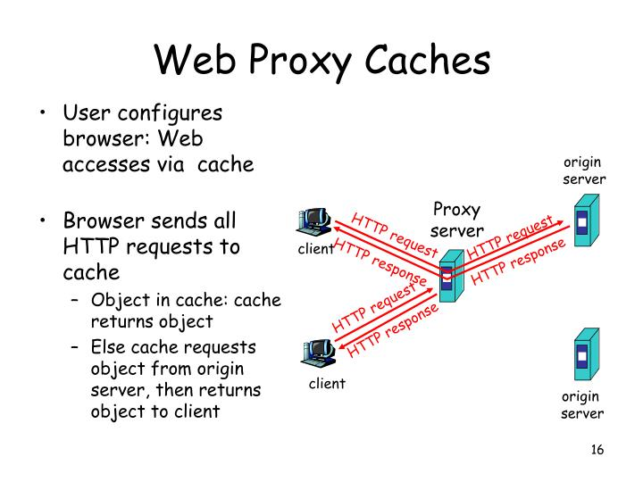 User configures browser: Web accesses via  cache