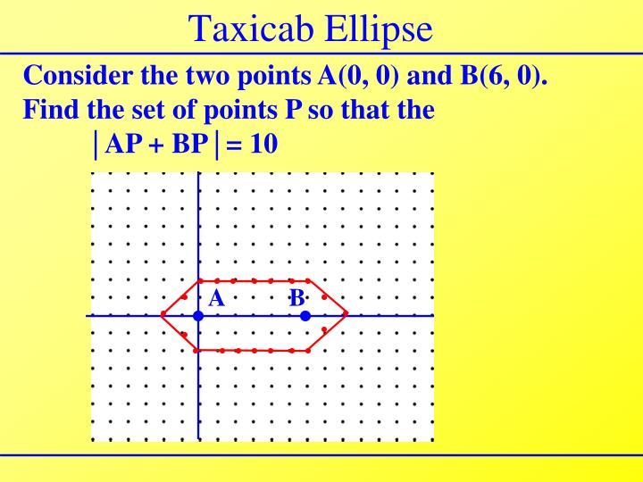 Taxicab Ellipse