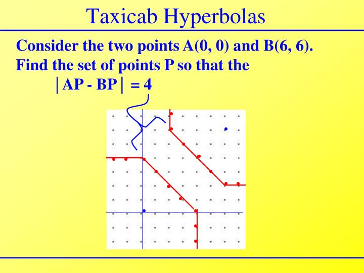 Taxicab Hyperbolas