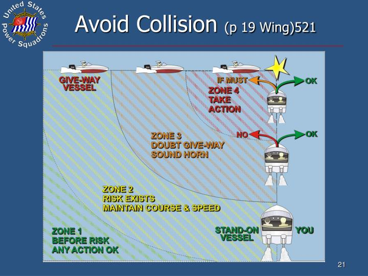 Avoid Collision