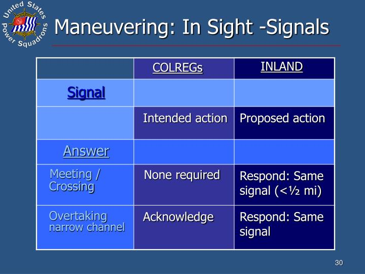 Maneuvering: In Sight -Signals