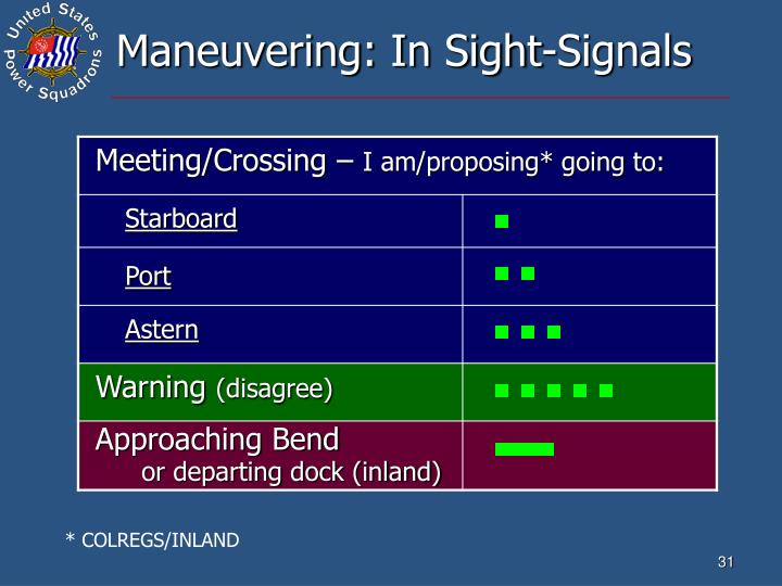 Maneuvering: In Sight-Signals