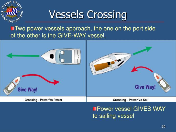 Vessels Crossing