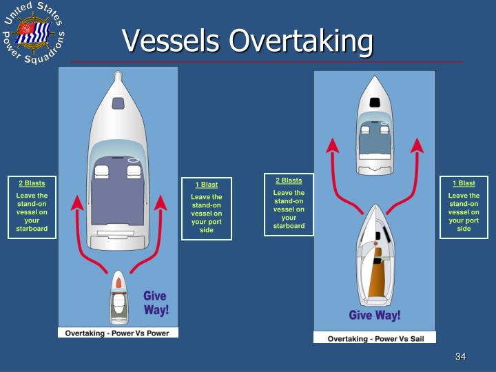 Vessels Overtaking