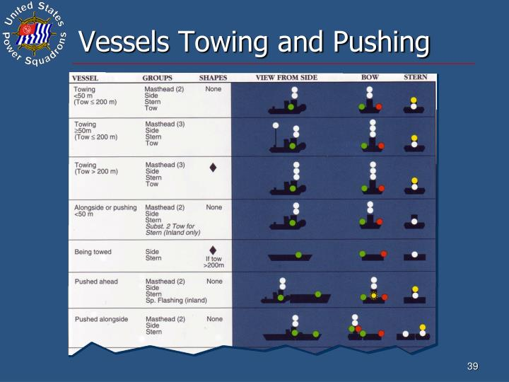 Vessels Towing and Pushing