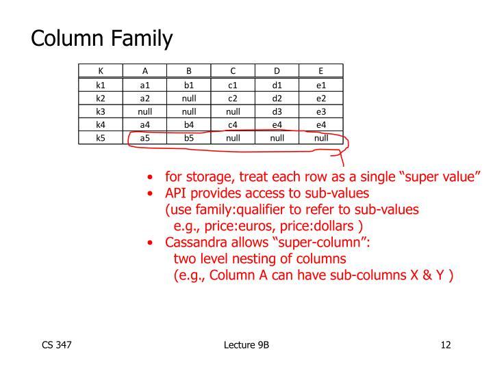 Column Family