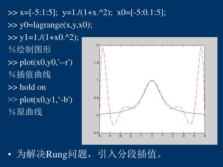 >> x=[-5:1:5];  y=1./(1+x.^2);  x0=[-5:0.1:5];