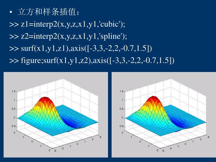 立方和样条插值: