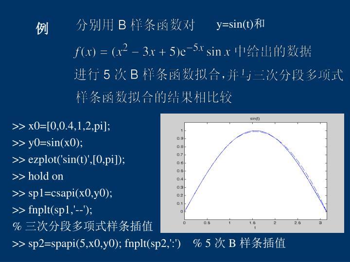 y=sin(t)