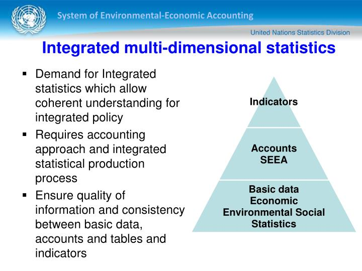 Integrated multi dimensional statistics