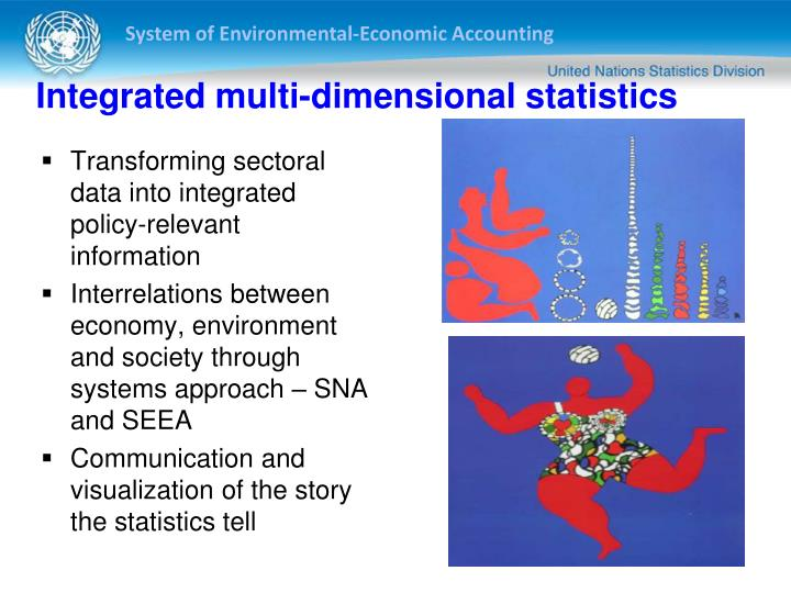 Integrated multi-dimensional statistics