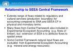 relationship to seea central framework
