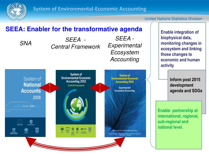 SEEA: Enabler for the transformative agenda