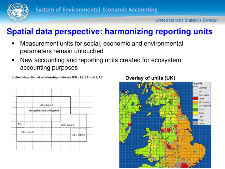 Measurement units for social, economic and environmental parameters remain untouched