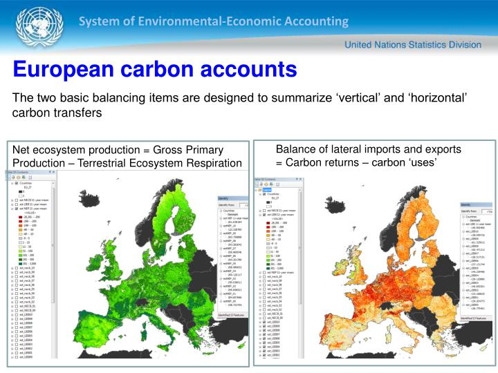 European carbon accounts