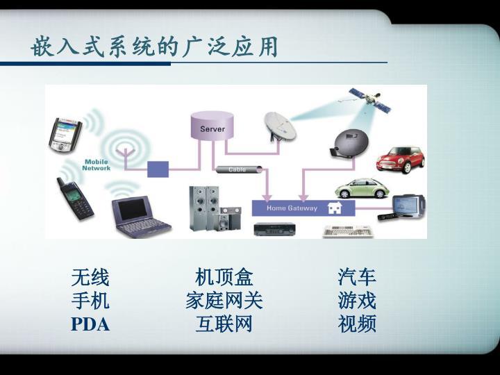 嵌入式系统的广泛应用