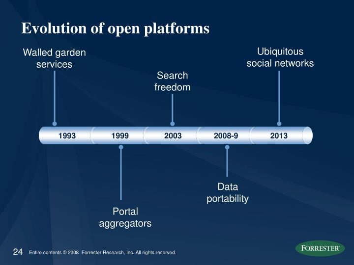 Evolution of open platforms