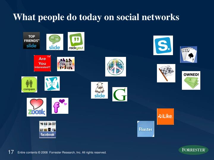 What people do today on social networks