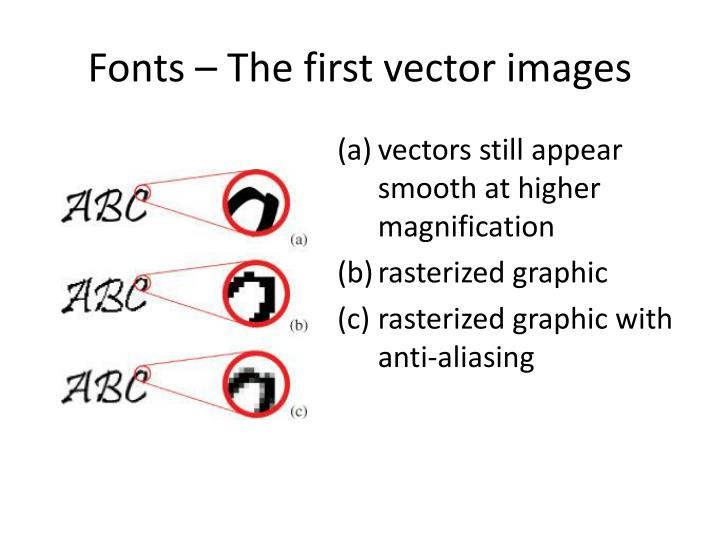 Fonts – The first vector images