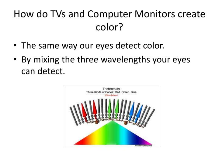 How do TVs and Computer Monitors create color?