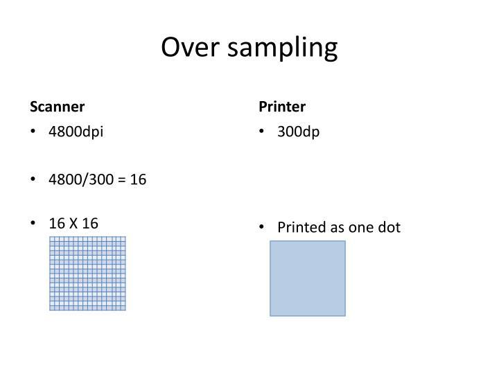 Over sampling