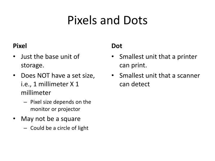Pixels and Dots