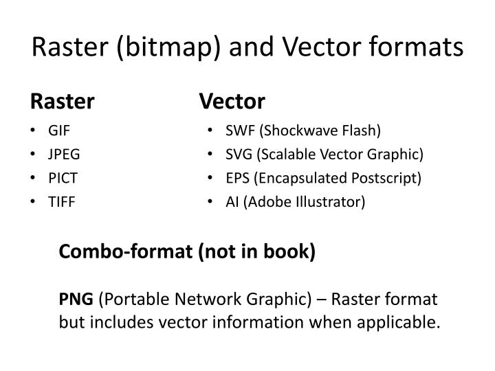 Raster (bitmap) and Vector formats