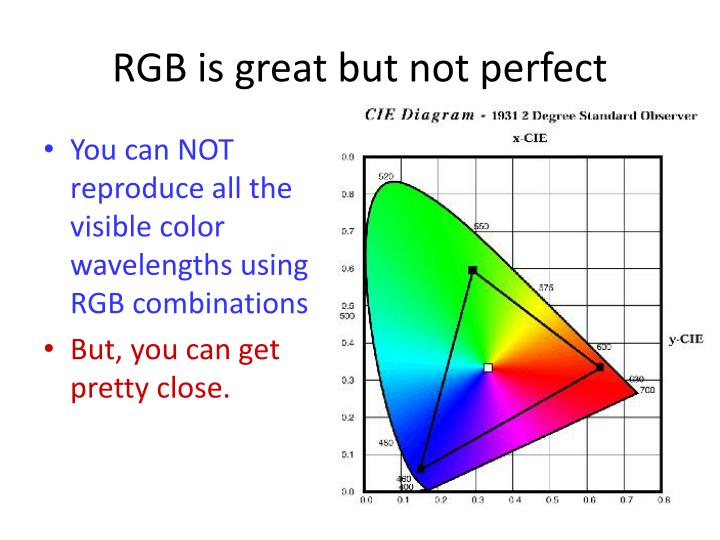 RGB is great but not perfect