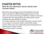charter myths1