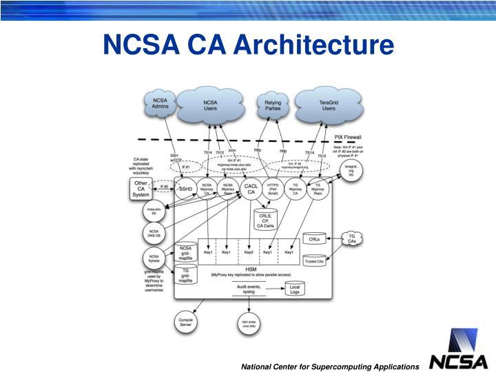 NCSA CA Architecture
