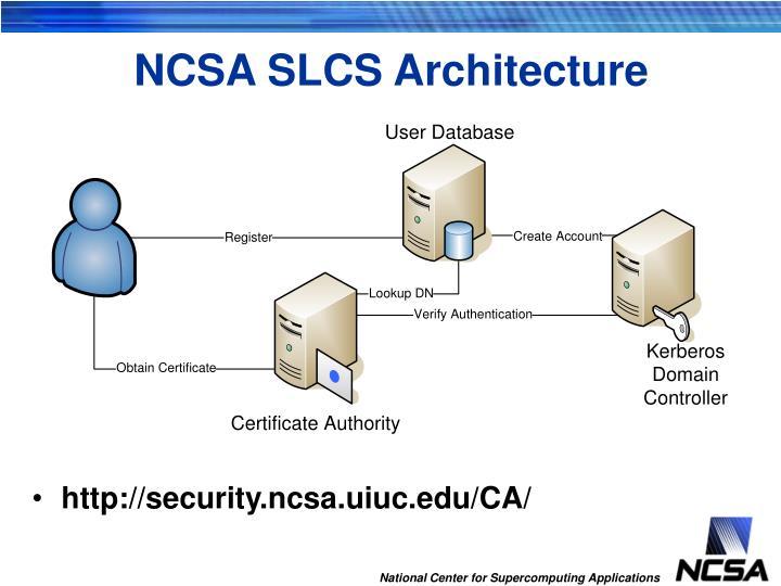 NCSA SLCS Architecture